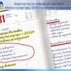 Специализированные выставки «Образование и карьера» и «Образование за рубежом» пройдут в Киеве